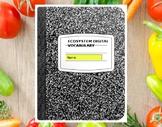 Nutrition Digital Vocabulary Notebook