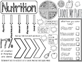 Nutrition Doodle Notes