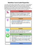 Nutrition Facts Label Hyperdoc