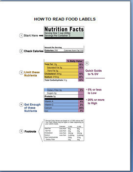 "Nutrition- ""Figuring Out Food Labels"" 3 activities"
