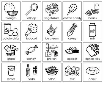 Nutrition / Food Choices: Healthy & Unhealthy / Good & Bad Cut/Paste Food Sort