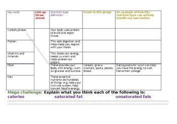 Nutrition Groups Worksheet