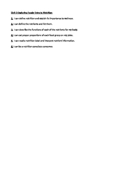 Nutrition I Can Statements