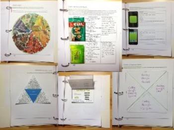 Nutrition Interactive Notebook