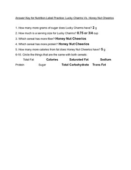 Nutrition Label Practice 2 (Cereal)
