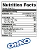 Nutrition Label Ratio and Rates Activity