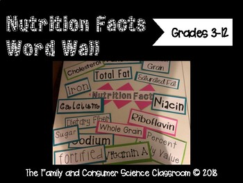 Nutrition Facts Label Word Wall