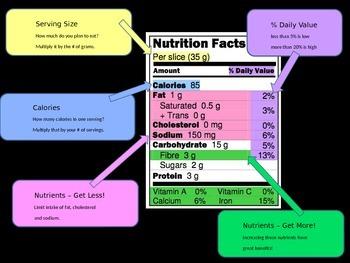 Diet Pra Pasca Bedah