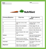 Nutrition Lesson   2 pgs. handouts, 1 page questions, 1 page key