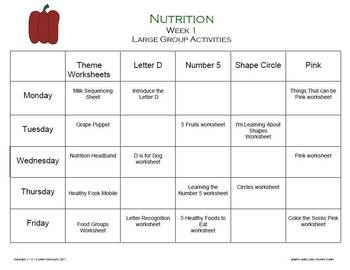 Nutrition - Lesson Plan