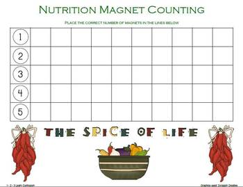 Nutrition Magnet Counting Sheets