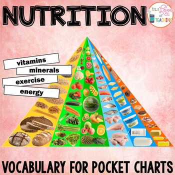 Nutrition Pocket Chart Vocabulary (EDITABLE)