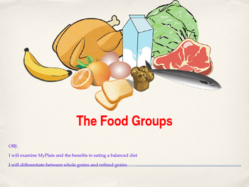 Nutrition: MyPlate PowerPoint, Activity, Lesson Plan, and Guided Notes