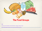Nutrition: MyPlate PowerPoint, Activity, Lesson Plan, and