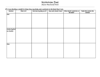 Nutrition Note Recording Form