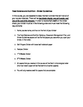 Nutrition Portfolio Guidelines (Binder Check)