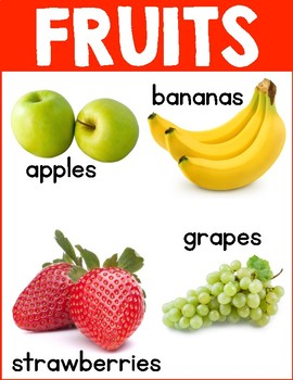 Nutrition: Posters