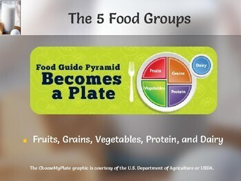 Nutrition Powerpoint/Google Slides - Fully Editable!