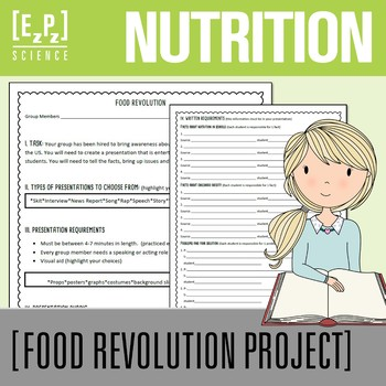 Nutrition Project- Poster and Essay