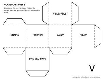 Nutrition Science Cubes