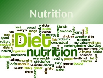 Nutrition Slideshow-Evolution of My Plate and 6 Nutrients