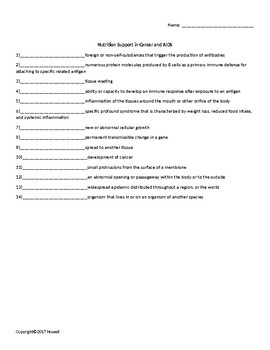 Nutrition Support in Cancer and AIDS Worksheet for Nutrition and Health Students