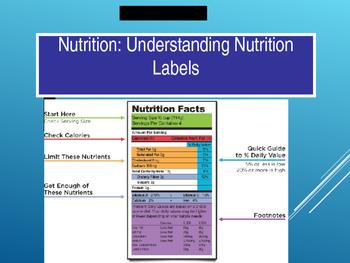 Nutrition: Understanding Nutrition Labels for LabLearner I
