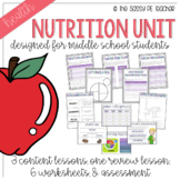 Nutrition Unit - Sixth Grade