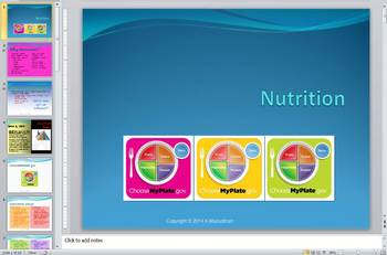 Nutrition Unit Plan for Middle School or High School