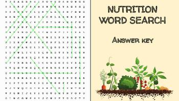 Nutrition Word Search; FACS, Culinary Arts, Bellringer, Health