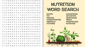 Nutrition Word Search; FACS, Culinary Arts, Bellringer, Health