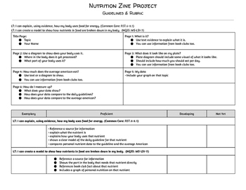 Nutrition Zine Project Learning Targets, Guidelines, and Rubric