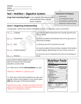 Nutrition and Digestive System Unit Test