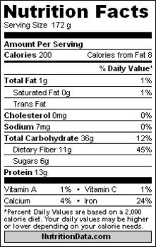 Nutrition labels Introduction
