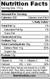 Nutrition labels Introduction