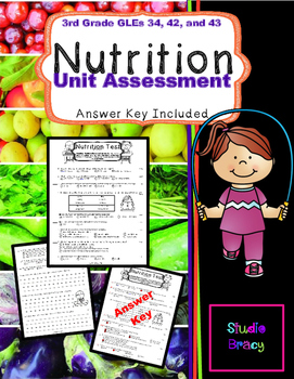 Nutrition Unit Assessment