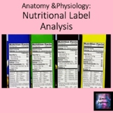 Nutritional Label Analysis