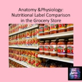 Nutritional Label Comparison in Grocery Store