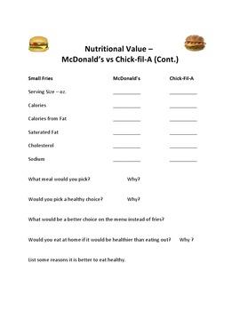 Nutritional Value - Fast Food Webquest