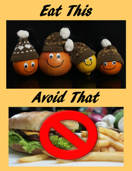 Nutritional Webquest – Eat This Avoid That