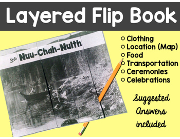 Nuu-Chah-Nulth Research Writing Flip Book: Canadian First Nations