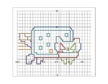 Nyan Cat Coordinate Graphing Activity