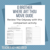 O Brother Where Art Thou Movie Guide for Comparison to The Odyssey