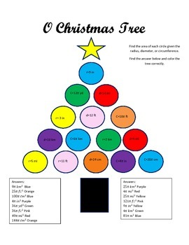 O Christmas Tree- Area of Circles