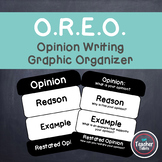 O.R.E.O. Opinion Writing Graphic Organizer