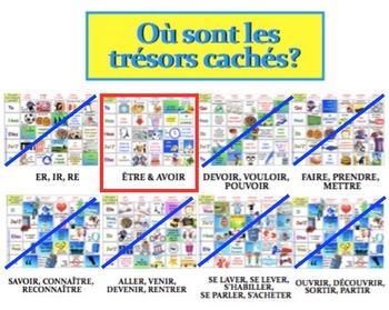 Où sont les trésors cachés? (les verbes conjugués avec ÊTRE) FRENCH