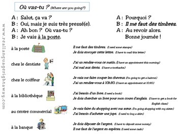 French Partner Conversation - Où vas-tu?