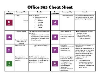 O365 Application Cheat Sheet
