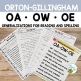 OA OW OE Orton-Gillingham Spelling Generalizations | Virtu