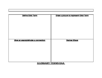 OAA (Ohio Achievement Assessment) Terms and Review Organizer